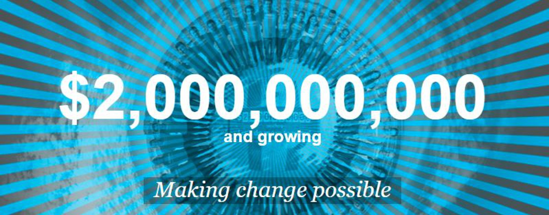 Kantox: Disruption im Professionellen Währungshandel