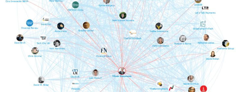 Wer ist der stärkste Schweizer Fintech Brand?