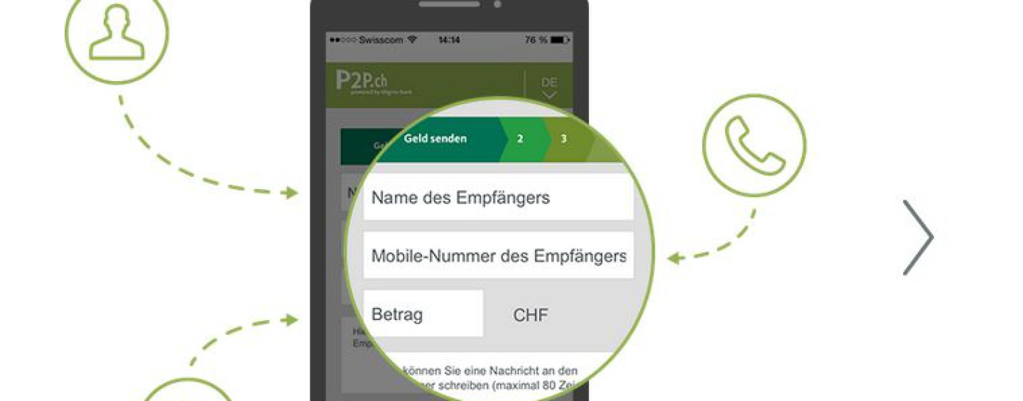 Swiss Migros Bank Launches Free R To Money Transfer