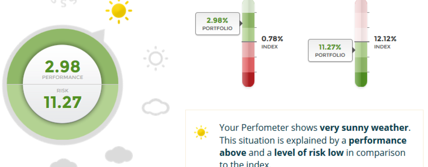 Performance Corner: Portfolio Performance Made Easy And Understandable to the Masses