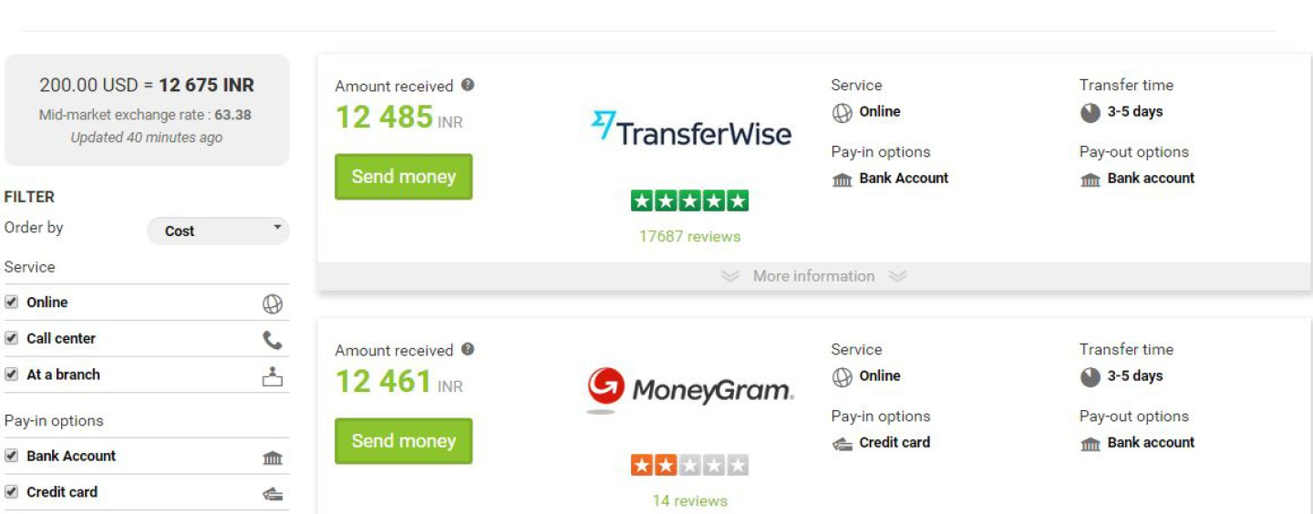 TawiPay The Money Transfer Transparency Platform