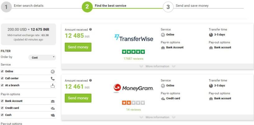 TawiPay The Money Transfer Transparency Platform