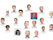 Money 20/20 Europe in Copenhagen: 20 People You Need to Meet