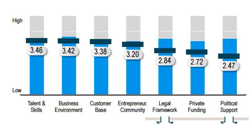 "Swiss Fintech Study ""Switzerland Needs to Seize the Fintech Opportunity"""