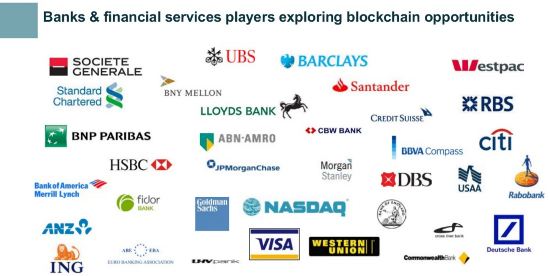 banks financial institutions exploring blockchain tech