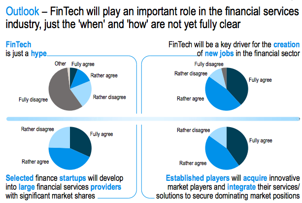 fintech switzerland outlook