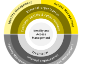 Elevating identity and access management to the digital era