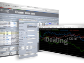 iDealing Becomes Europe's First Online Brokerage To Offer Commission-Free Trading