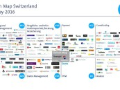 The Swiss Fintech Startup Map Overview (June Update)
