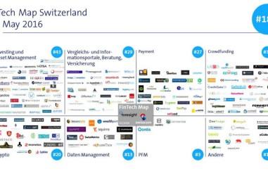 The Swiss Fintech Startup Map Overview (June Update)