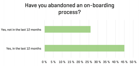 Abandoned on-boarding processes Signicat march 2016 report