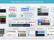 3 Swiss Fintechs in the FinTech50 List 2016