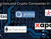 Top 6 Blockchain and Crypto Companies in Switzerland