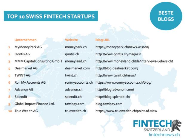best blogs swiss fintech startups