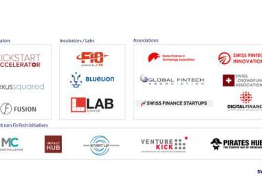 Swiss Fintech Ecosystem: Accelerators, Incubators and Associations