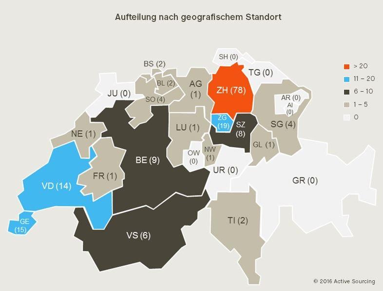 Fintech Schweiz Geografisch Verteilung