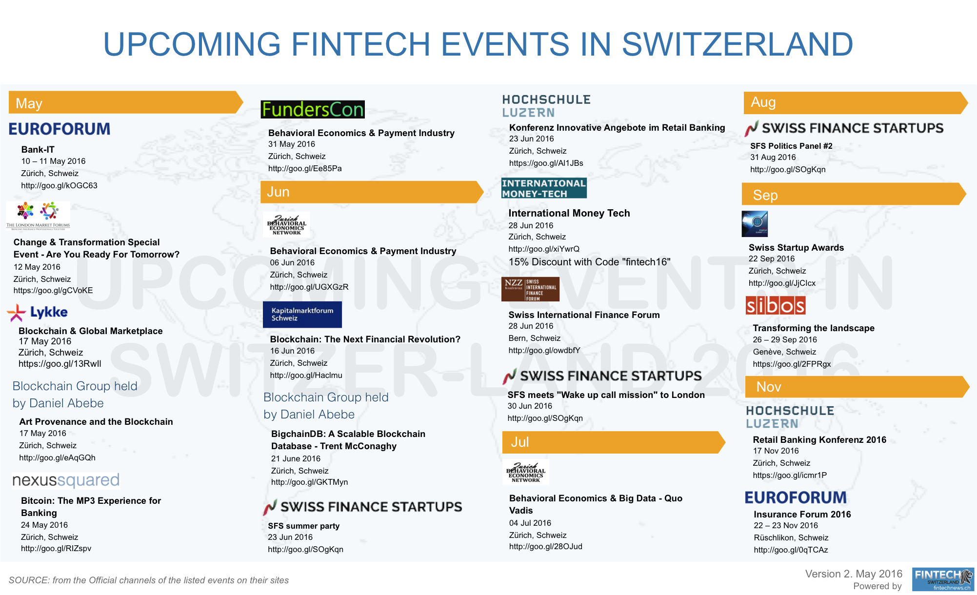 Fintech Events Switzerland