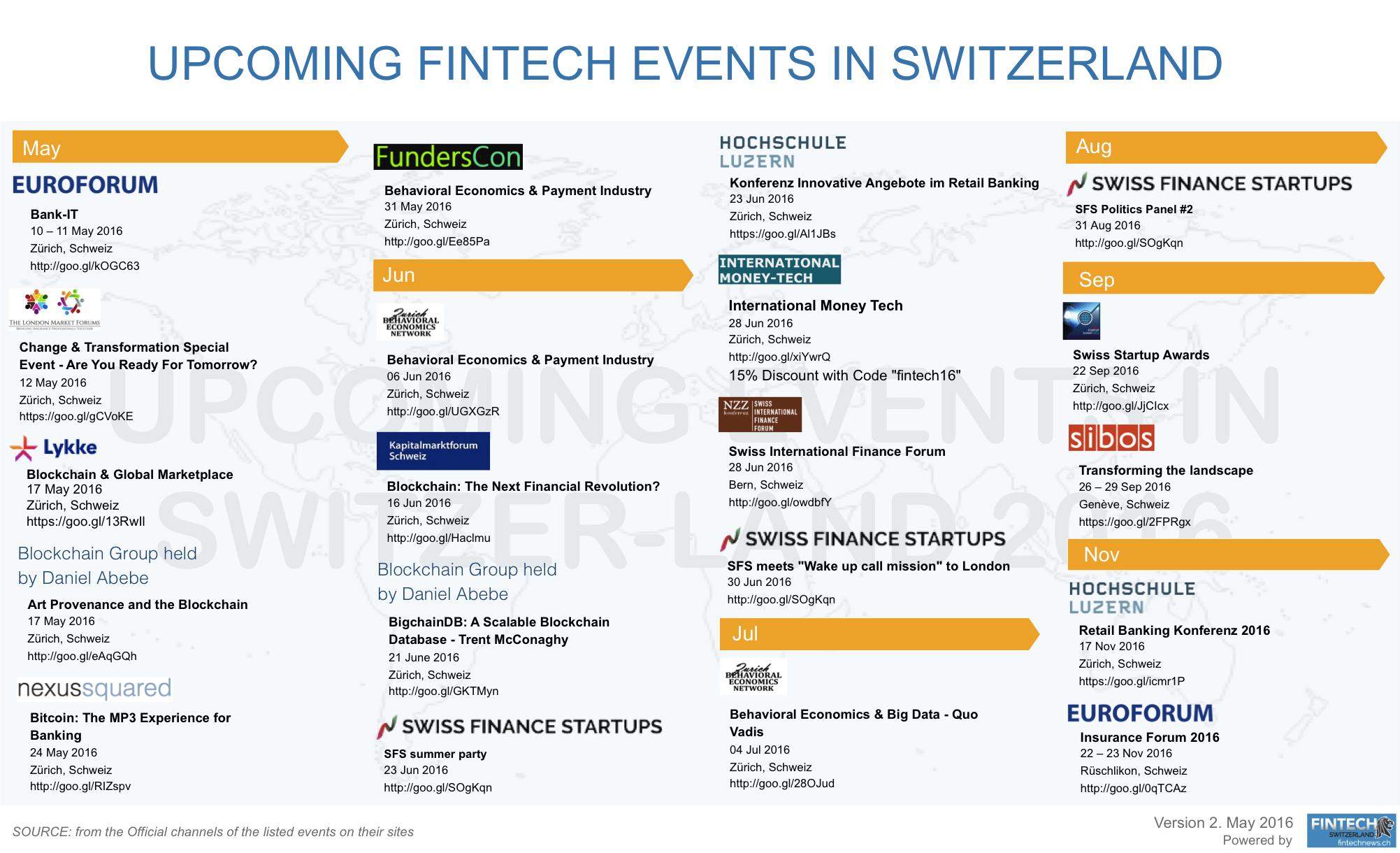 Fintech Events Switzerland