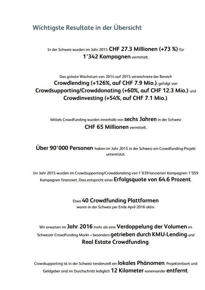 crowdfunding studie schweiz