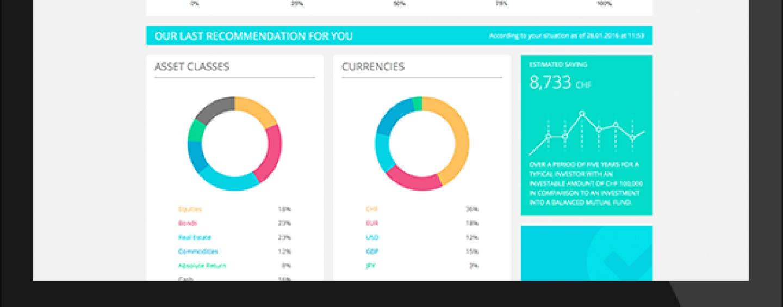 Schweizer Pionier der digitalen Finanzberatung schliesst zweite Finanzierungsrunde erfolgreich ab