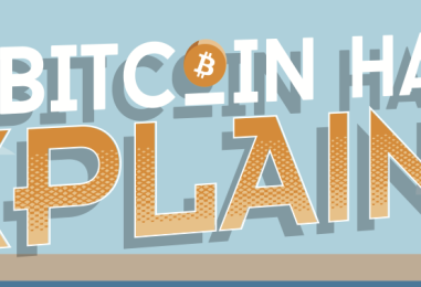 Infographic: The Bitcoin Halving Explained