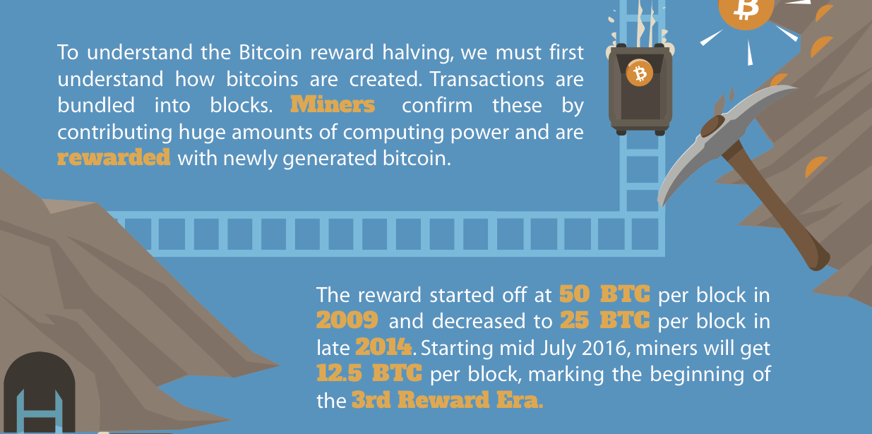 Bitcoin-Halving-Infographic_3