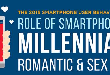 Smartphone Behavior Research 2016 In Millennials' Romantic & Sex Lives