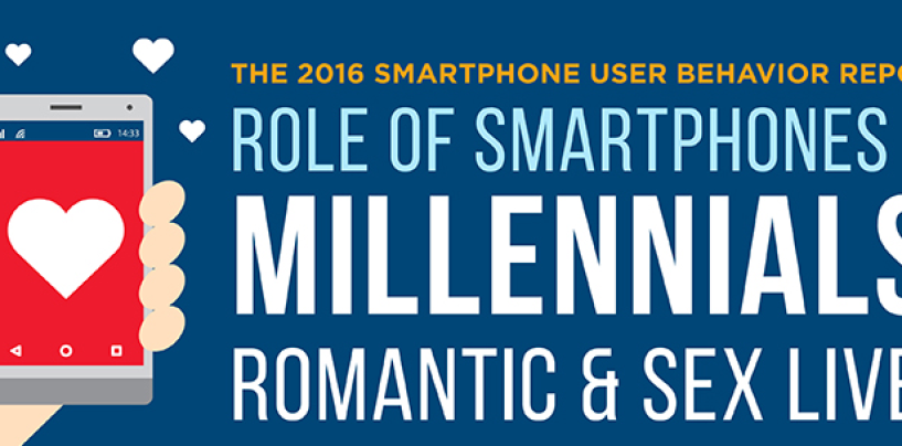 Smartphone Behavior Research 2016 In Millennials' Romantic & Sex Lives