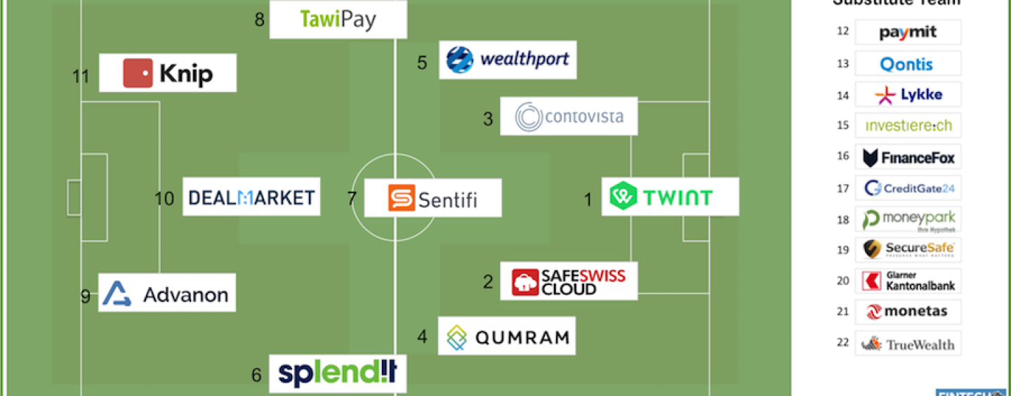 Swiss Fintech Football National Team