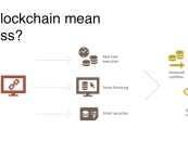 UBS View on Blockchain