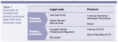 UK Government applies Blockchain   Legal code and computer code