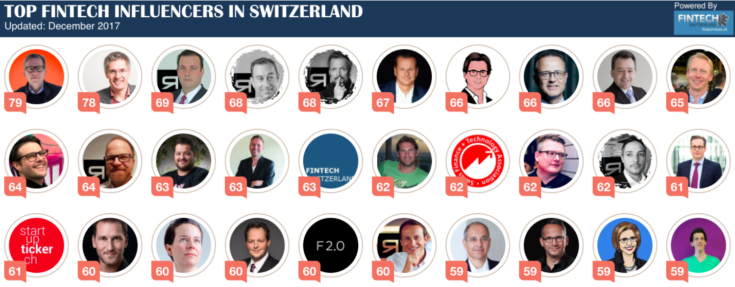 Social Ranking Of FinTech Influencers In Switzerland