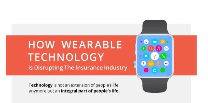 Wearable InsurTech Infographic