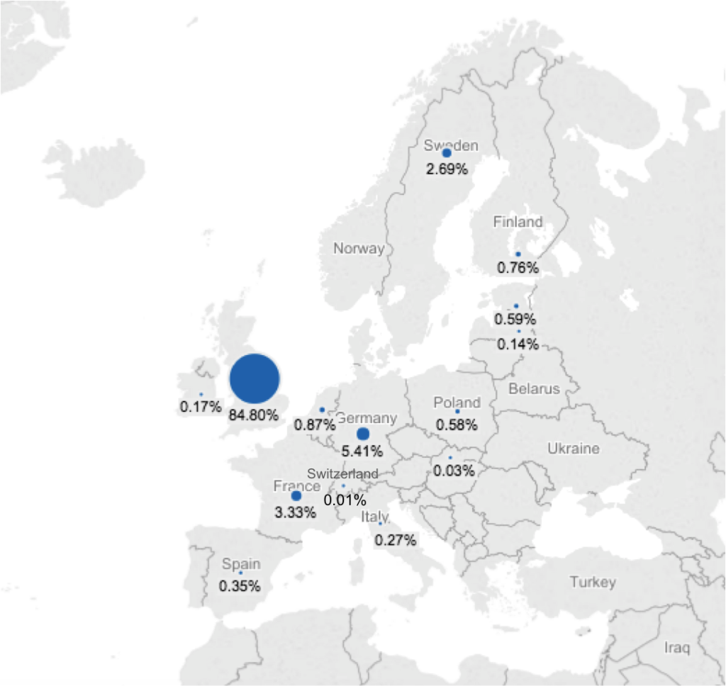 Altfi-P2P-Lending-Europe-Geo-June-2016