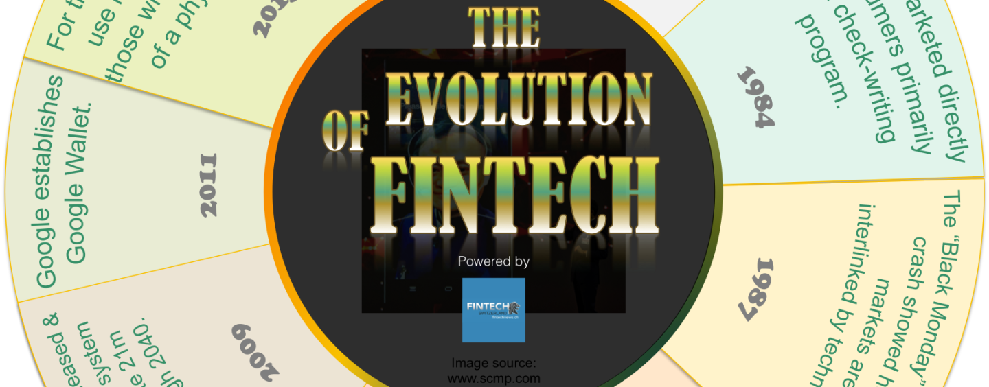 FinTech Infographics: The Evolution of FinTech