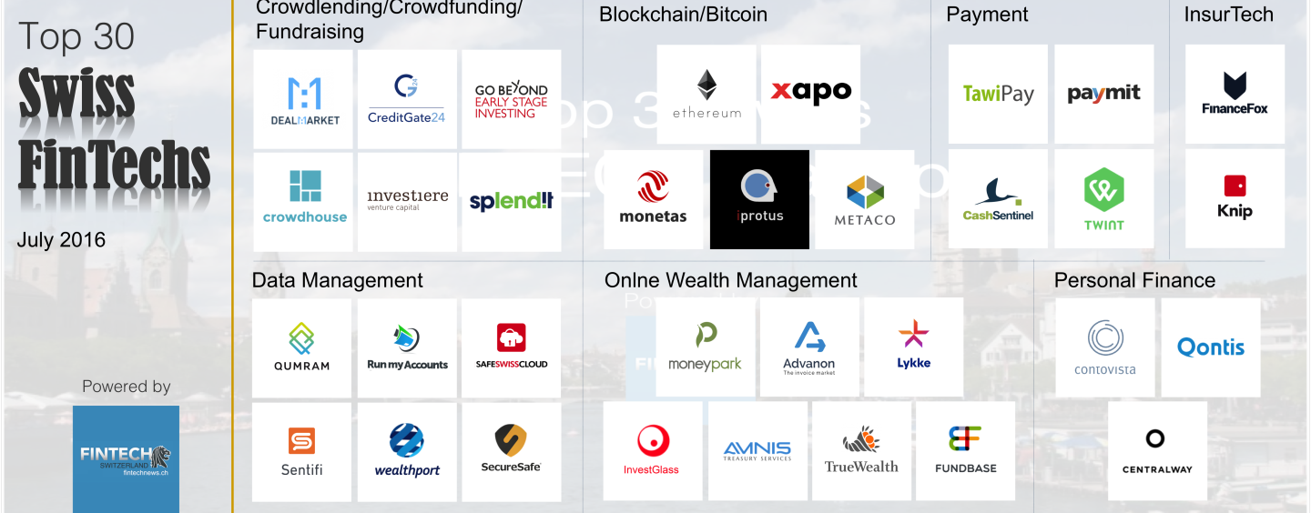 Top 30 FinTech Startups in Switzerland