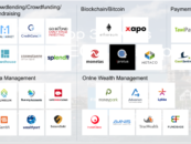 What Happened to Fintech Switzerland's Previous Pick of Hottest Fintech Startups?
