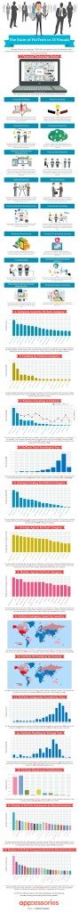 final-fintech-the-future-of-money-visualised-infographic
