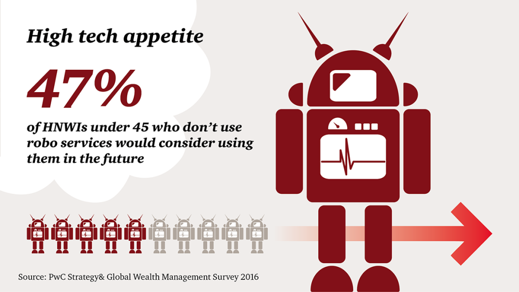 wealth management robo advisors pwc 2016