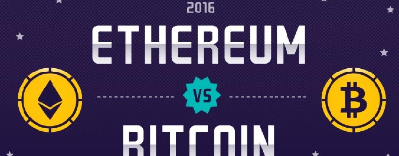 Die wohl längste Ethereum Infografik: Warum die Blockchain Technologie die Welt verändern könnte