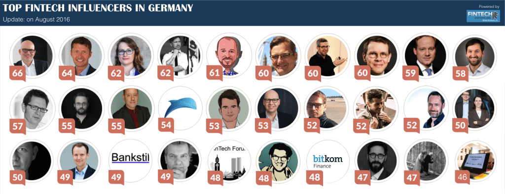 Top Fintech influencers In Germany