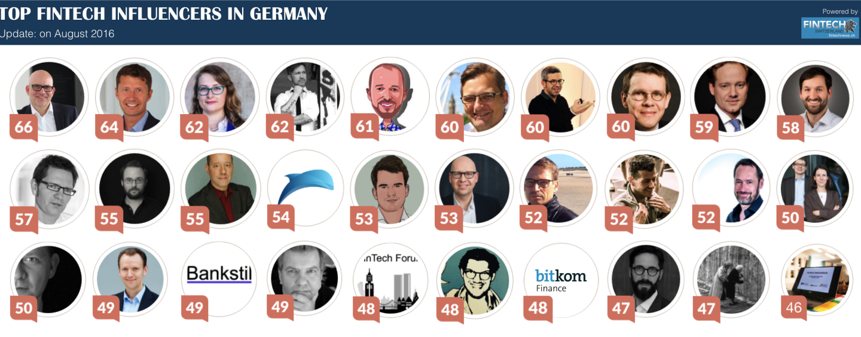 Top 30 Fintech Influencer in Deutschland