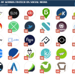 Top GERMAN STARTUPS - Aug 2016 Social Media