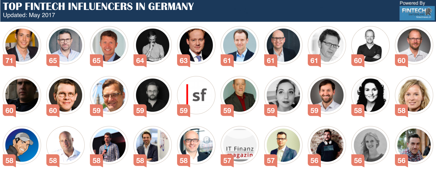 TOP FINTECH INFLUENCERS IN GERMANY Update- on September 2016 | Social media
