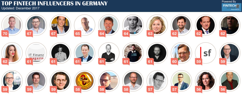 FinTech Influencer Social Media Ranking in Germany