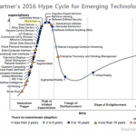 hype-cycle-2016