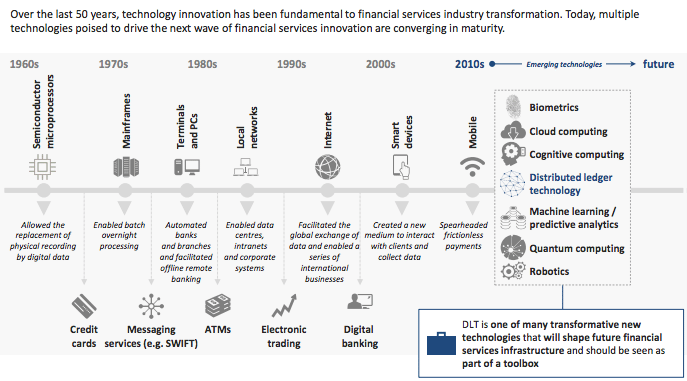 Blockchain technology transforming financial services infrastructure, WEF report 2016