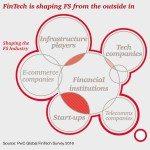 PwC-Fintech-webgraphic-1_