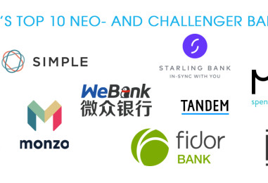 The World's Top 10 Neo- and Challenger Banks in 2016