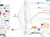 Licht ins Dunkel des FinTech-Verband-Dschungels